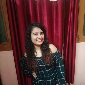 sikha734747_Rajasthan_Độc thân_Nữ