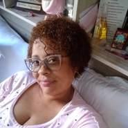 mariadelourdes983302's profile photo