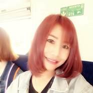saowaneeh397916's profile photo