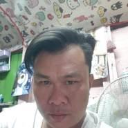 pattarachai1's profile photo