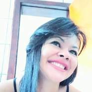 neuraia's profile photo