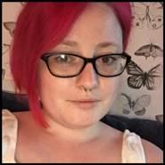 annabella106661's profile photo
