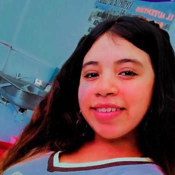 amir9632_Ciudad De Mexico_Single_Weiblich
