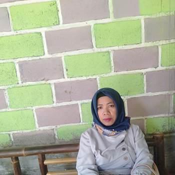 anisa716_Jawa Barat_أعزب_إناثا