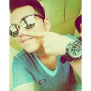 syaruli382153's profile photo