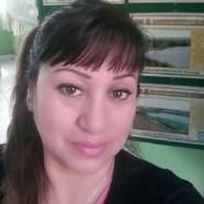 ALCOVI70's profile photo
