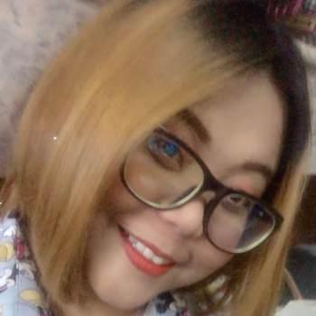 user_hne42701_Krung Thep Maha Nakhon_Độc thân_Nữ