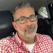 Johnnyy87's profile photo