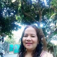 clarizs103331's profile photo