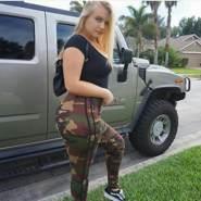 santoslisa842628's profile photo