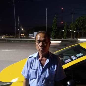 Tong2494_Samut Prakan_Độc thân_Nam