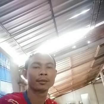 userwua28764_Sa Kaeo_Độc thân_Nam