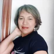 kennedi869336's profile photo
