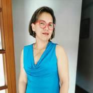 fiona895726's profile photo