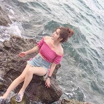 user_keudw94503_Ubon Ratchathani_Độc thân_Nữ