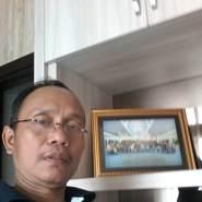 fakrizal69258's profile photo