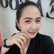 chayutrac's profile photo