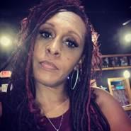 Cynthia5298's profile photo