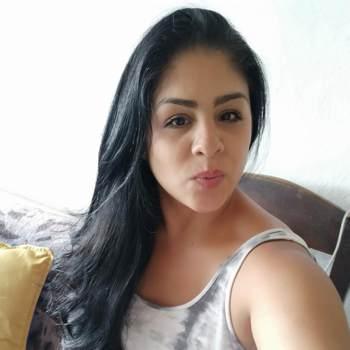 irener956628_Miranda_Single_Female