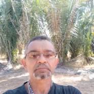 ronaldosousaborges's profile photo