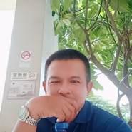 Thatsphon's profile photo
