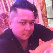 duongk112563's profile photo