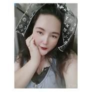 fangzzz2537's profile photo