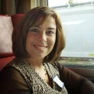 monalisa202795's profile photo