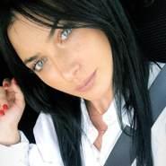 bensub204901's profile photo