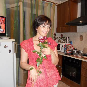 lena083_England_Single_Female