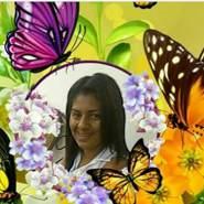 reina089745's profile photo