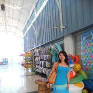 cecilia211532's profile photo