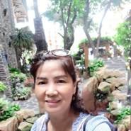 hoac065's profile photo