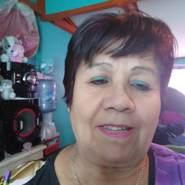 anam8260's profile photo