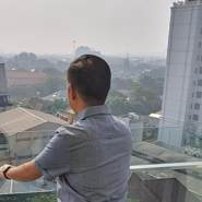 hendrik009's profile photo