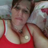 linag984900's profile photo