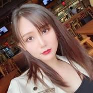 userivob3860's profile photo