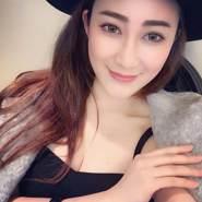 userbi04's profile photo