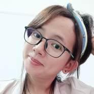 faufaul's profile photo