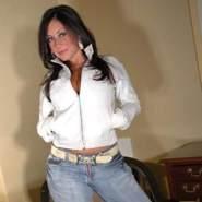 luciana414277's profile photo