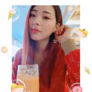 Anna870816's profile photo