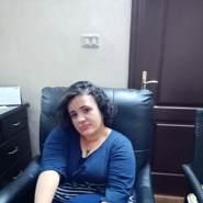 tld5057's profile photo