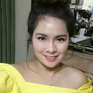 ellena624605's profile photo