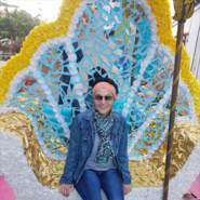 mila664934's profile photo