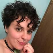 ijohnsoncristina123's profile photo
