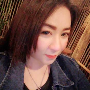 userudb3870_Chon Buri_Độc thân_Nữ
