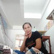 userihjz92's profile photo
