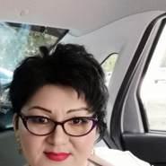 altin75's profile photo