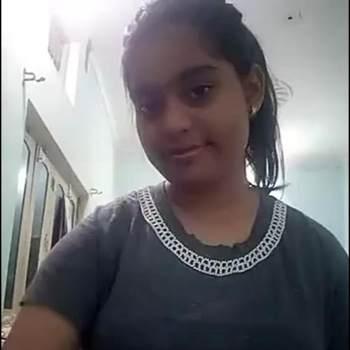 shrutim967823_Maharashtra_Độc thân_Nữ