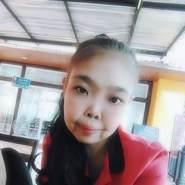 useruasz3209's profile photo